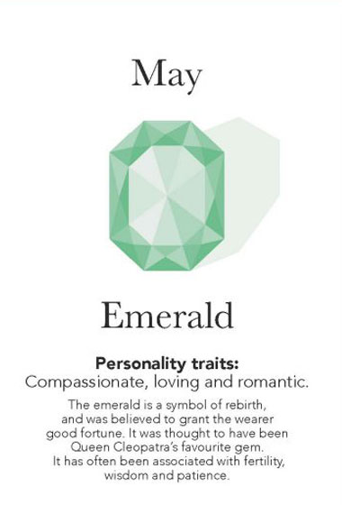 What Is My Birthstone?
